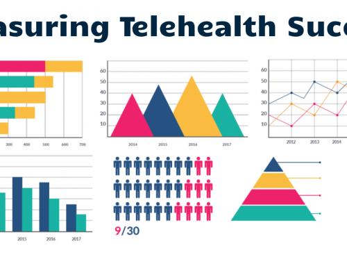 Measuring Telehealth Success