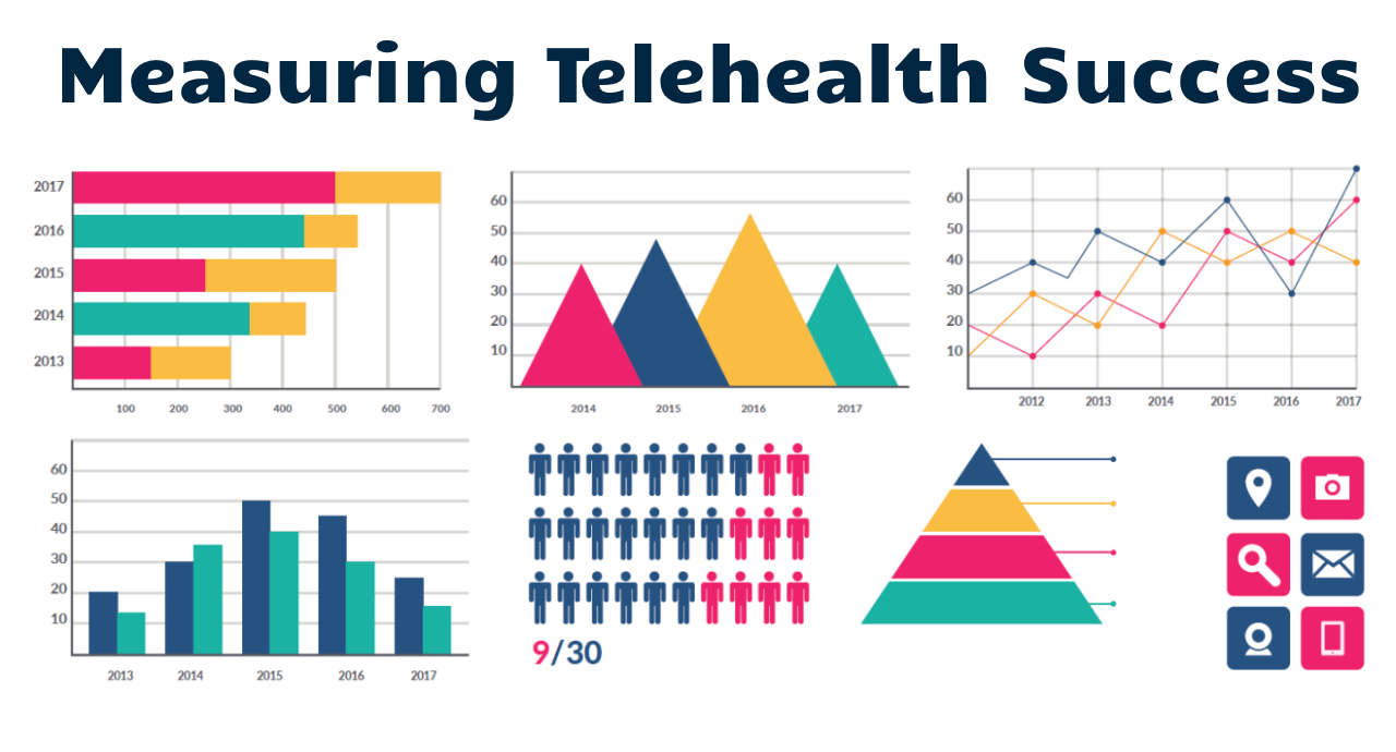 Measuring Telehealth Success