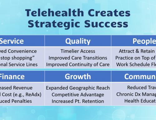 Telehealth Creates Strategic Success