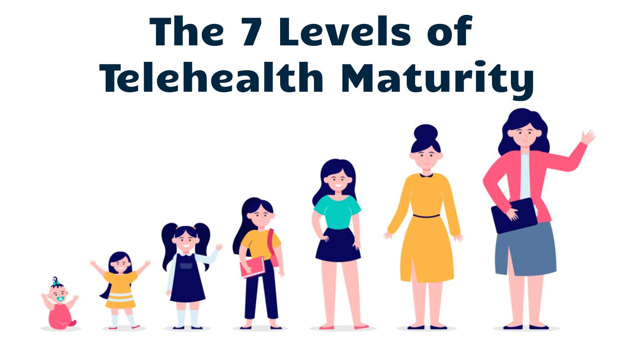 The 7 Levels of Telehealth Maturity