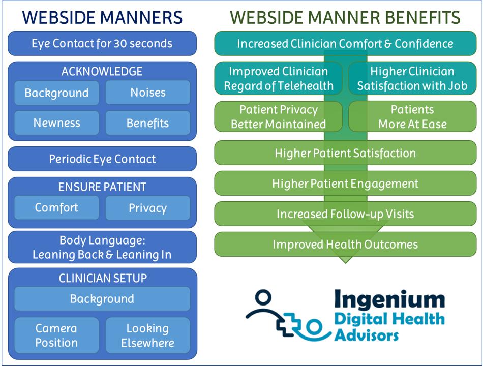 Webside Manners